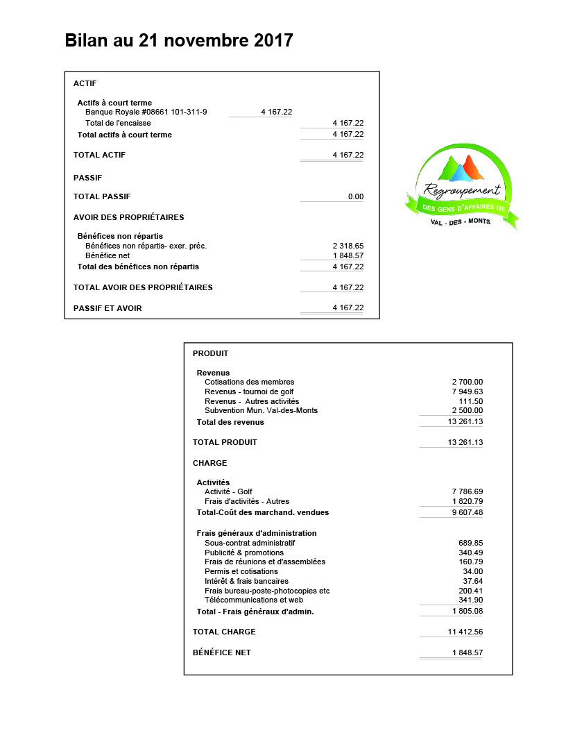 41 RGAVDM AGA _Minutes 23 novembre 2017